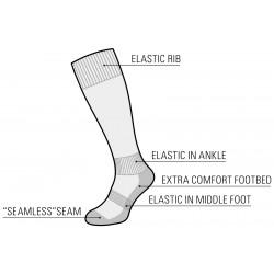 Ποδοσφαιρικές κάλτσες μαύρες Avento